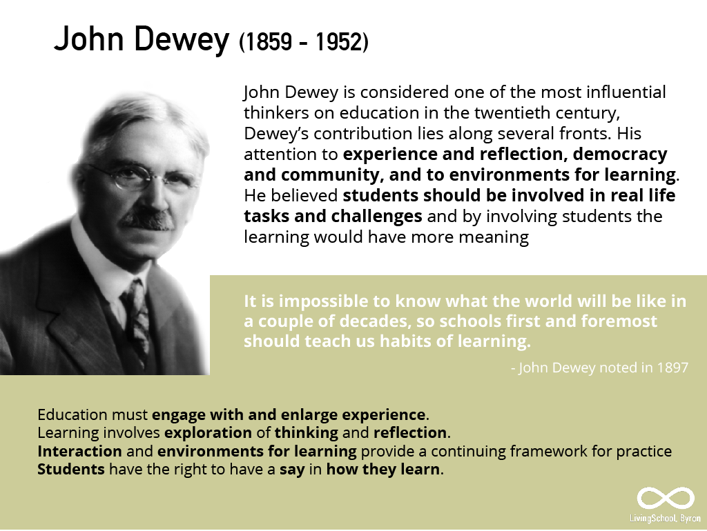 JohnDewey