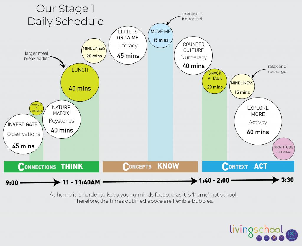 Living School Stage 1 Schedule