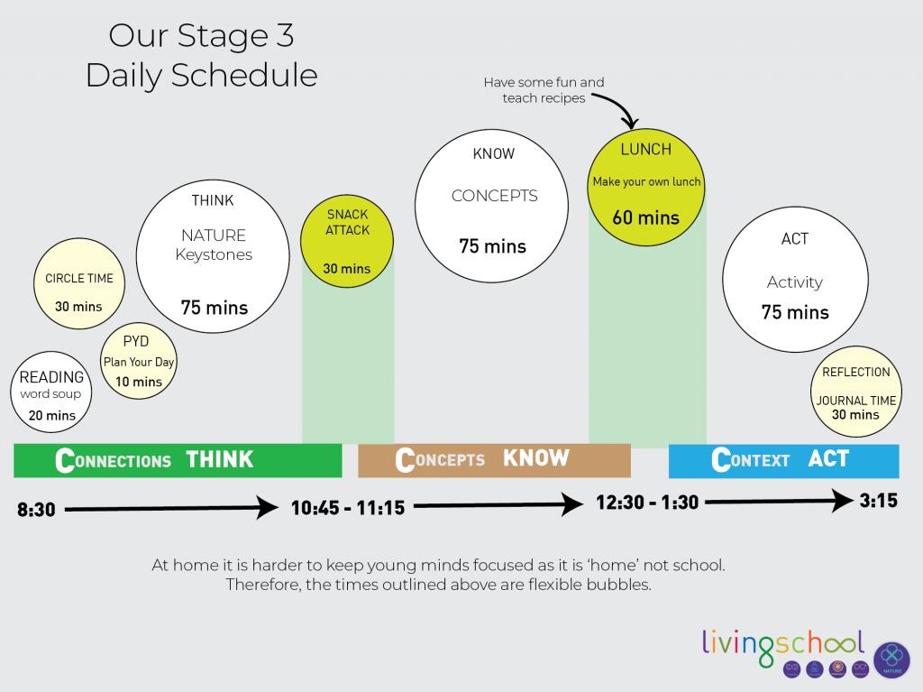 Living School Stage 3 Schedule