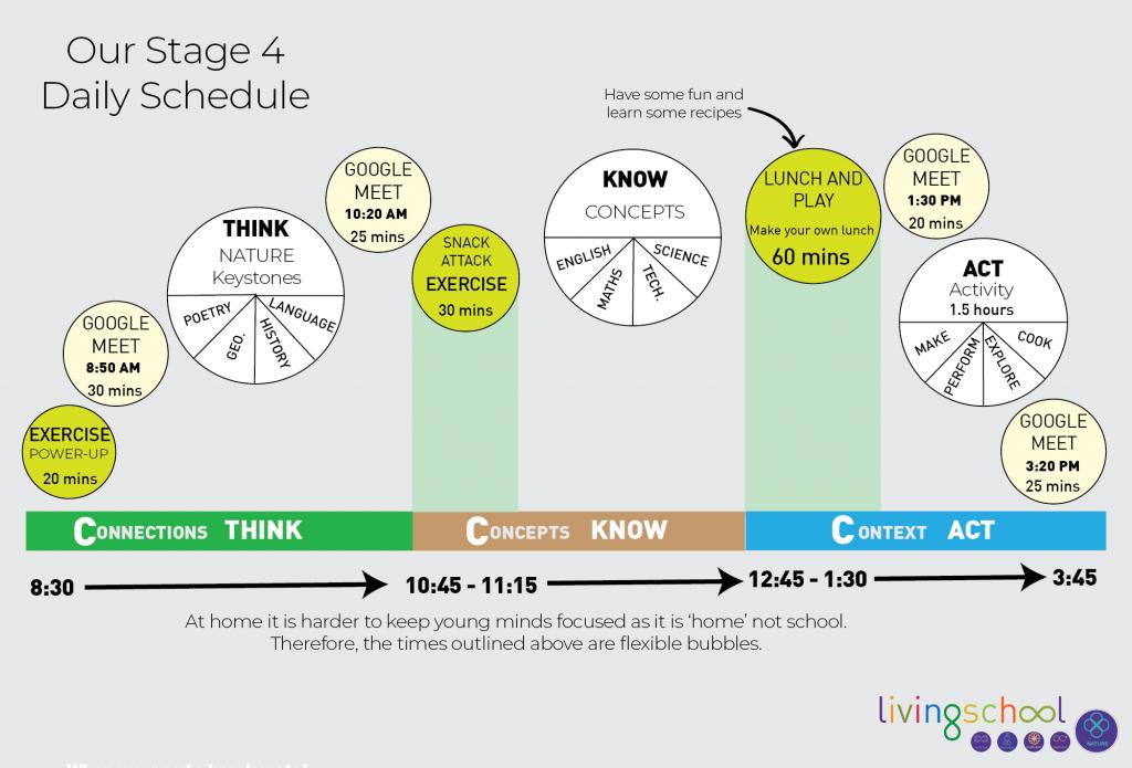 Living School Stage 4 Schedule